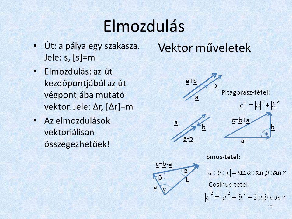 Elmozdulás Vektor műveletek Út: a pálya egy szakasza. Jele: s, [s]=m